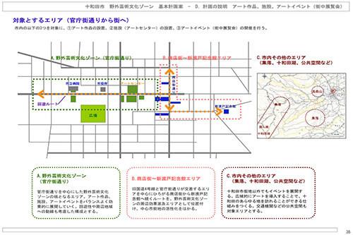 アーツ・トワダ/十和田市現代美術館 全体監修・全体計画策定|offsociety inc. Arts Towada | Towada Art Center | Direction & Planning 現代美術・アート Contemporary Art