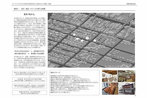 アーツトワダ 中心市街地の経済活性に主眼をおいた調査・提案|offsociety inc. Arts Towada / Economic Investigation and Revitalization Proposals 現代美術・アート Contemporary Art
