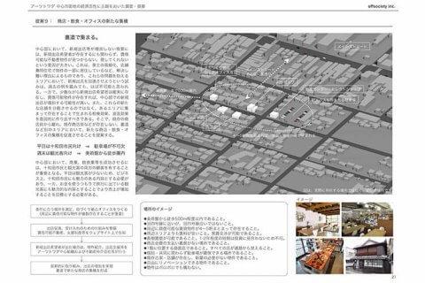 アーツトワダ 中心市街地の経済活性に主眼をおいた調査・提案 現代美術・現代アート offsociety オフソサエティ 長田哲征