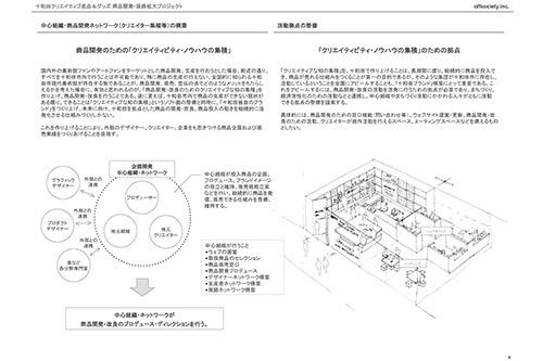 経済産業省 クールジャパンの芽の発掘・連携促進事業 METI Cool Japan Program 現代美術・アート Contemporary Art