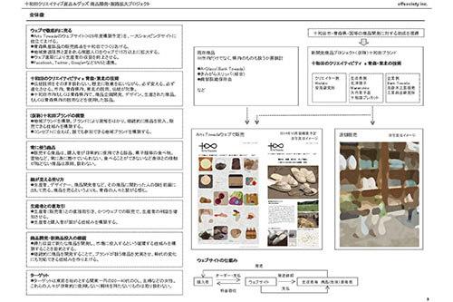 経済産業省 クールジャパンの芽の発掘・連携促進事業 offsociety inc. METI Cool Japan Program 現代美術・アート Contemporary Art