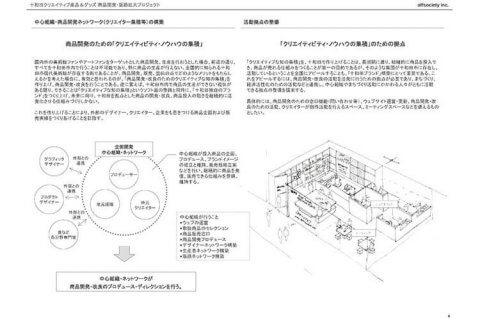 経済産業省 クールジャパンの芽の発掘・連携促進事業 METI Cool Japan Program 現代美術・アート Contemporary Art オフソサエティ offsociety