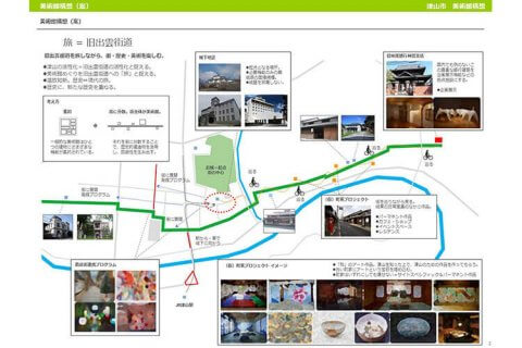 津山市 美術館構想審議会支援業務 Tsuyama City Art Museum Project 現代美術・現代アート offsociety オフソサエティ 長田哲征