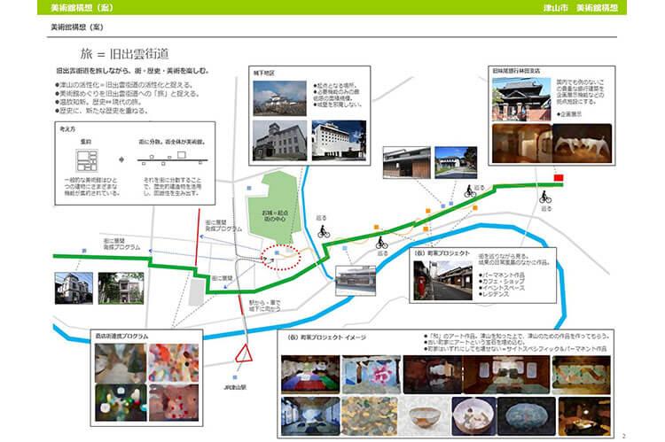 津山市 美術館構想審議会支援業務 Tsuyama City Art Museum Project 現代美術・アート Contemporary Art