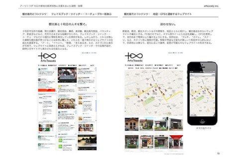 アーツトワダ まちなか情報ウェブサイト構築 Arts Towada City Guide Website 現代美術・アート Contemporary Art オフソサエティ offsociety