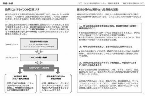 YCC ヨコハマ創造都市センター 運営計画 | 芸術文化施設計画・整備・運営 | 計画・運営:長田哲征 | offsociety | オフソサエティ | 長田哲征 Tetsuyuki Nagata