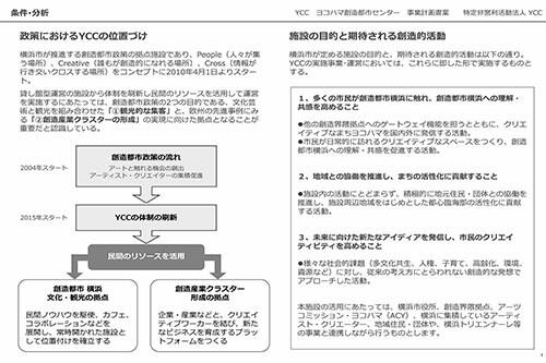 YCC ヨコハマ創造都市センター 運営計画|offsociety inc. YCC Yokohama CreativeCity Center Planning 現代美術・アート Contemporary Art