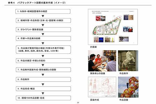 大阪府アートスポット魅力創出発信事業|offsociety inc. Osaka Prefecture New Art Spot Project 現代美術・アート Contemporary Art